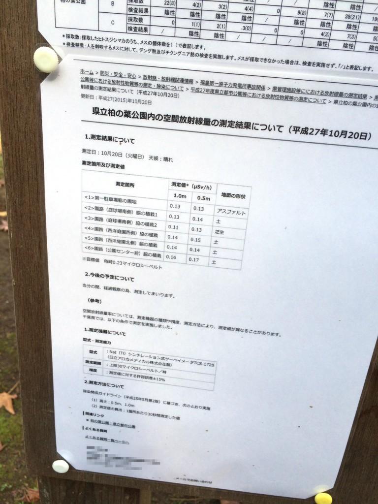 柏の葉公園 放射線 情報