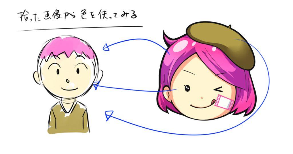 キャラクター 色 配色
