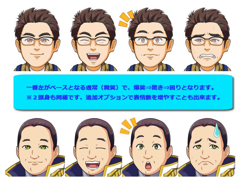 キャラデザ 表情パターン