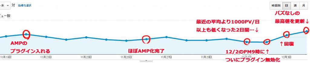 PV グラフ 参考