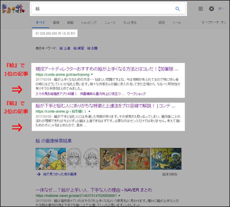 Google 検索表示